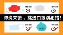 面對肺炎病毒選哪種口罩